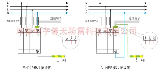 三相电源防雷模块参数 名称 型号 工作电压/ (v) 标称放电电流(ka) *