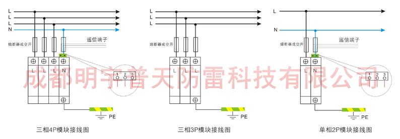 6,轨道式安装,压线接线方式,安装维护非常方便 ☆技术参数 690v 三